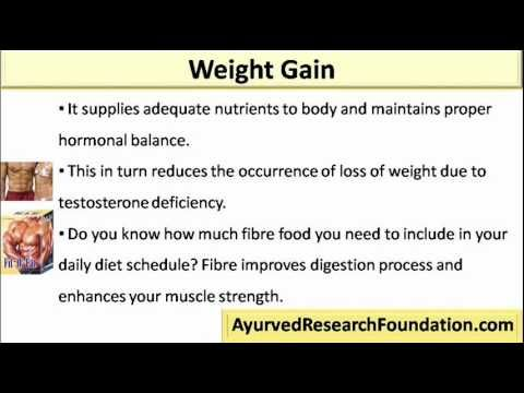 Weight loss overland park ks