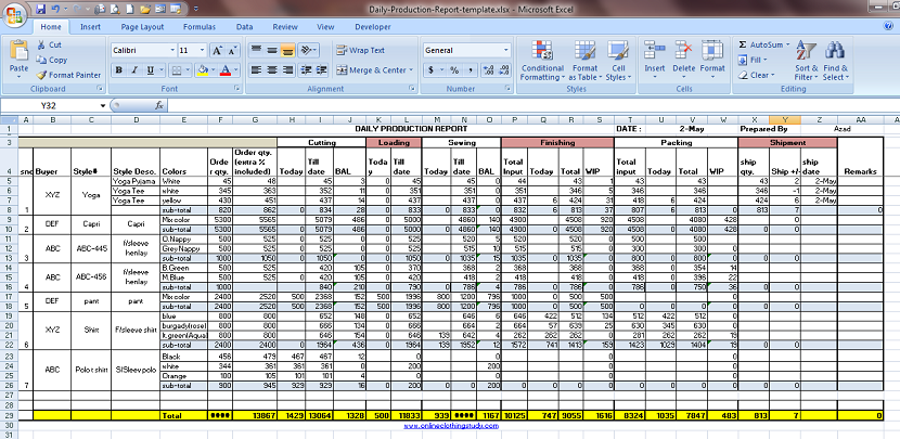 Daily Production Report Excel Template (Free Download