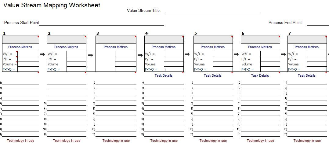 Value Stream Mapping Template For Microsoft Excel Version 3 Lean