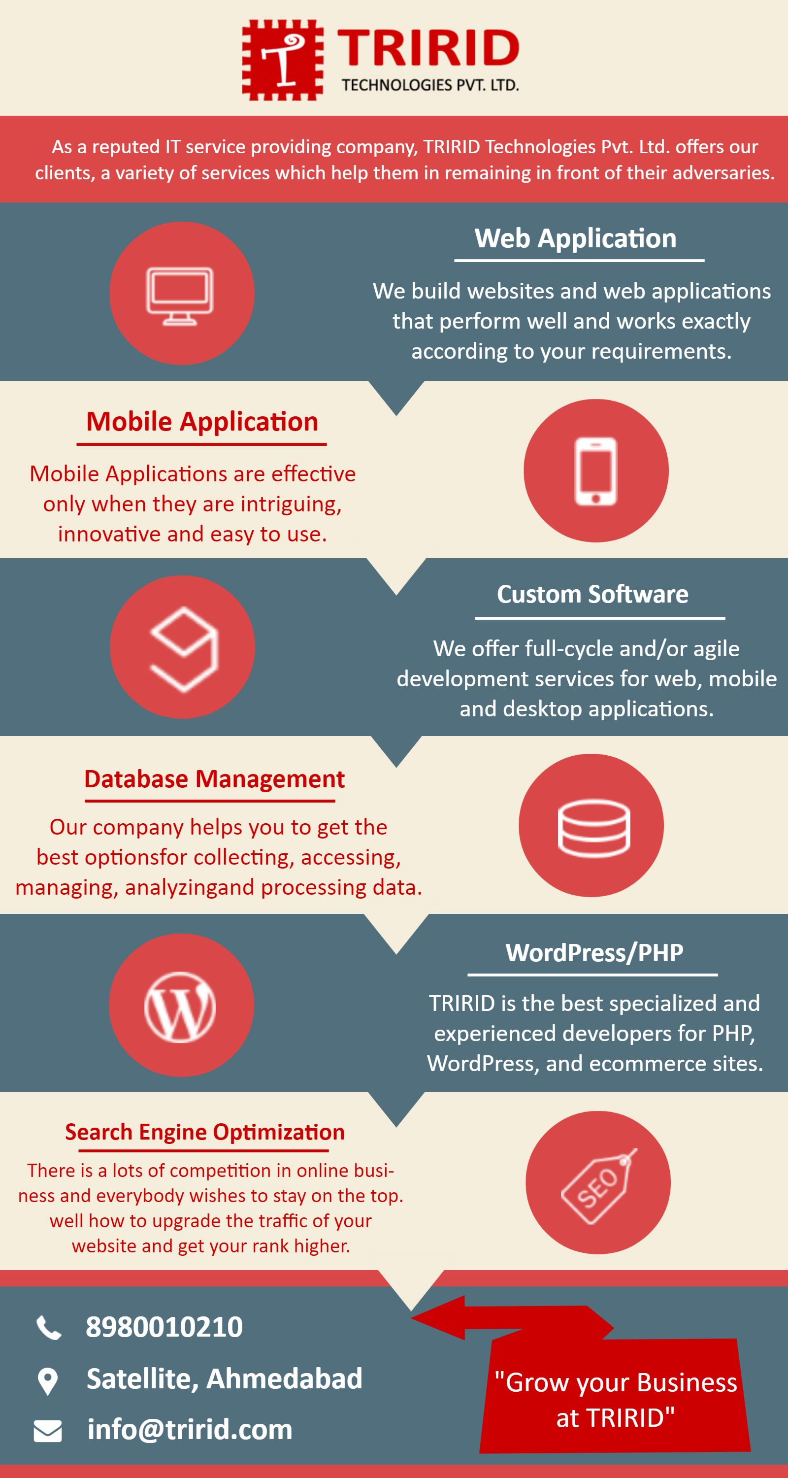 Best Software company in Ahmedabad Web application