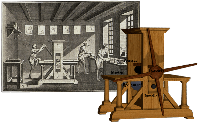 Techniques Du Livre Xylographie Art Histoire Gravure