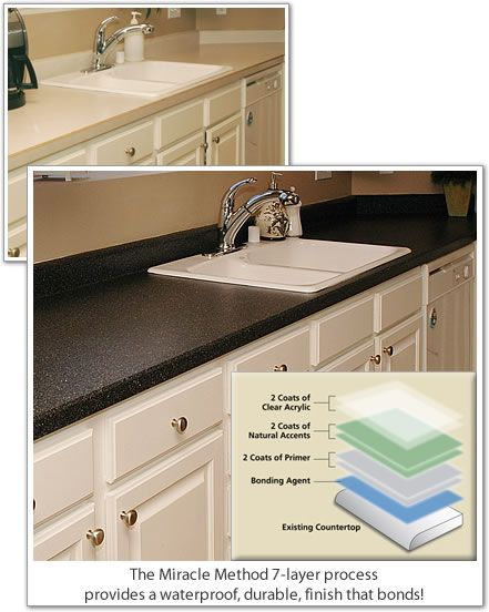 Countertop Paint Ace Hardware : ... About Kitchen On Pinterest Paint Colors Countertops And Living Room