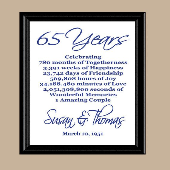 65th Anniversary Print Sapphire Anniversary Parents