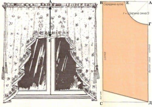 Штора арка для кухни своими руками выкройка фото 967