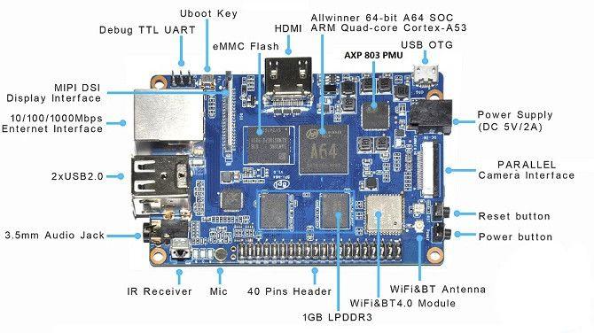 Banana Pi BPI-M64 Development Board (Allwinner A64