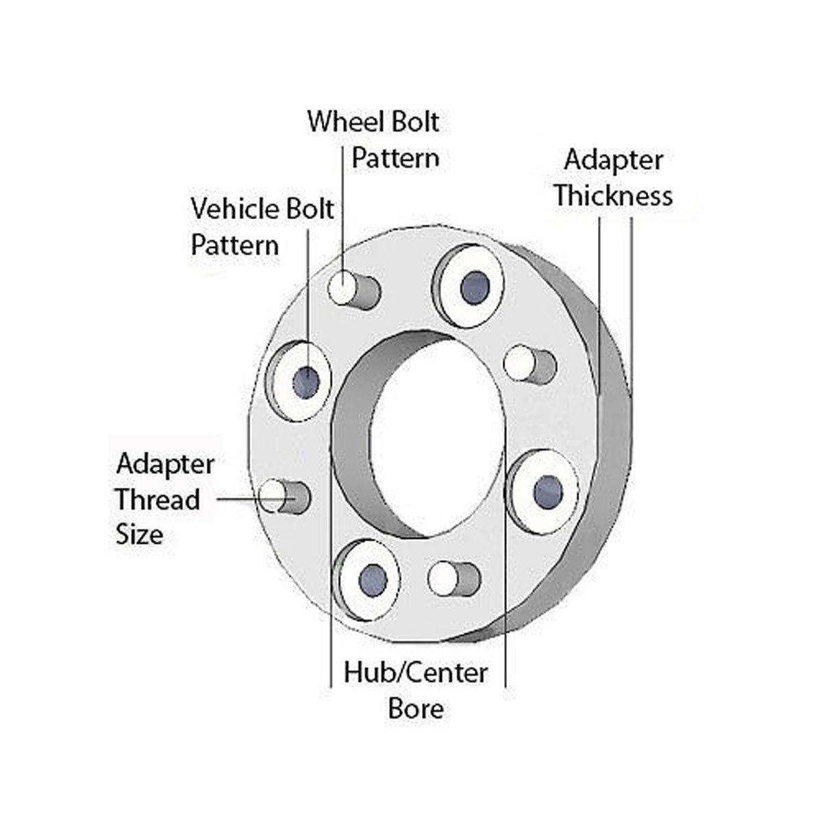 Gdsmotu 5 Lug Wheel Spacers 4pc 5x4 5 Hubcentric Wheel Spacers 1