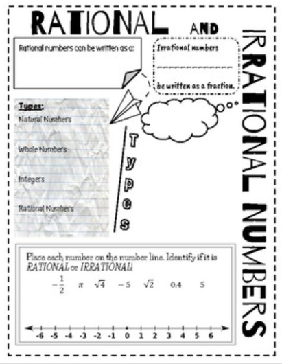 Doodle Notes Rational & Irrational Numbers Clase de