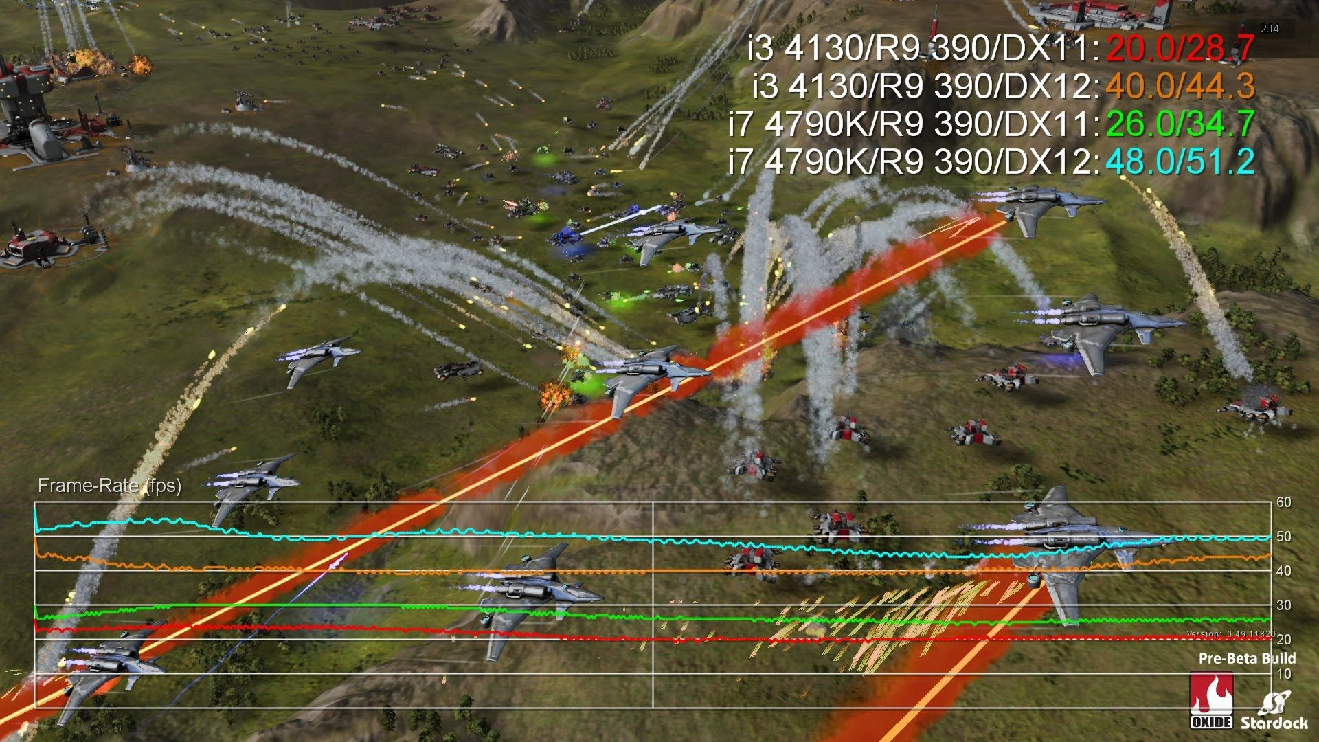 Ashes of the Singularity: DX11 vs DX12 Benchmarks [Radeon R9 390