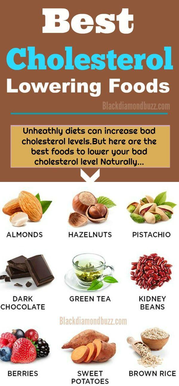 Best Cholesterol Lowering Foods Unhealthy diets can