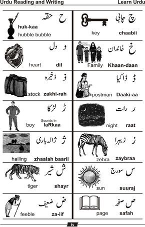 Learn Urdu Language | Urdu 4 kids | Pinterest | Arabisch lernen ...