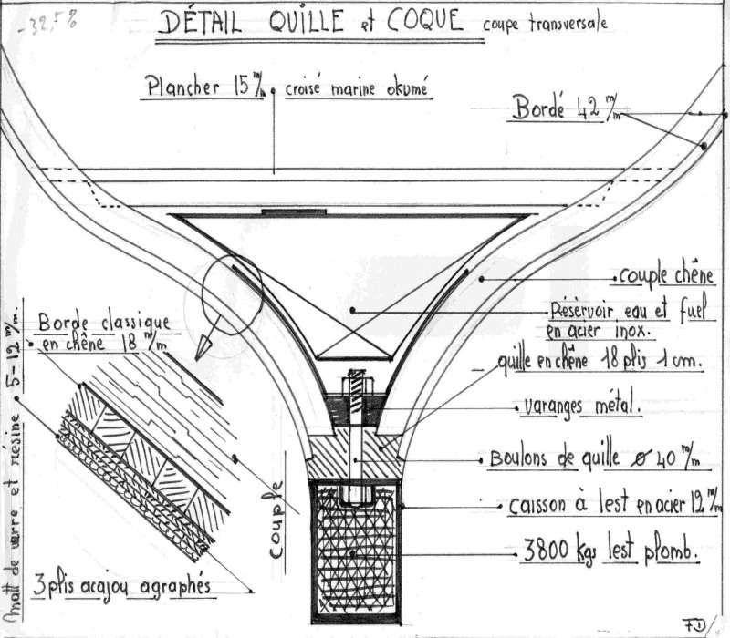Plans Pour Construction Des Maquettes De Bateaux En Bois Galerie Creation Maquette Bateau Bois Bateau En Bois Bateau