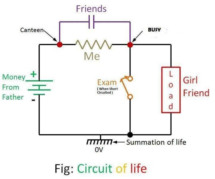 circuit of a student engineer couldn t have said it better myself rh pinterest ca circuit diagram examples circuit diagram ecm-b1 tundra