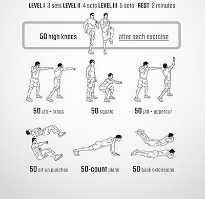Home workout to help lose weight  Workout without weights
