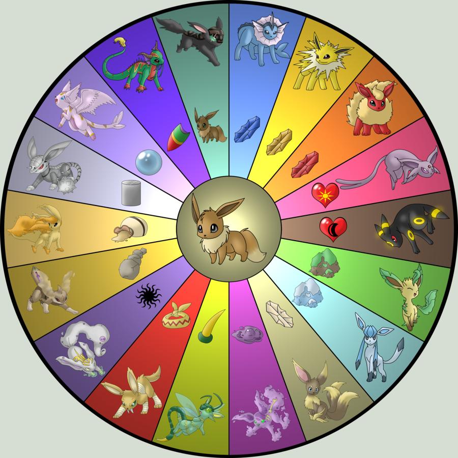Toutes les volutions du petit evoli pok mon - Pokemon noir 2 evoli ...