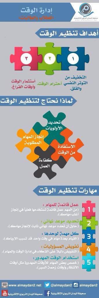 قواعد إدارة الوقت Life Skills Positive Notes Learning Arabic