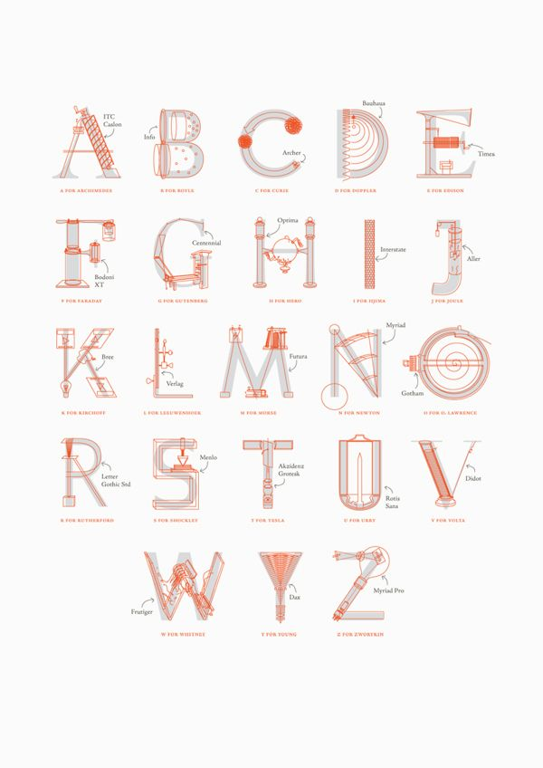 12 | Scientific Typeface Illustrates 26 Great Inventions | Co.Design | business + design