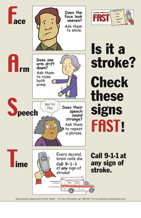 Health teaching for patients with stroke