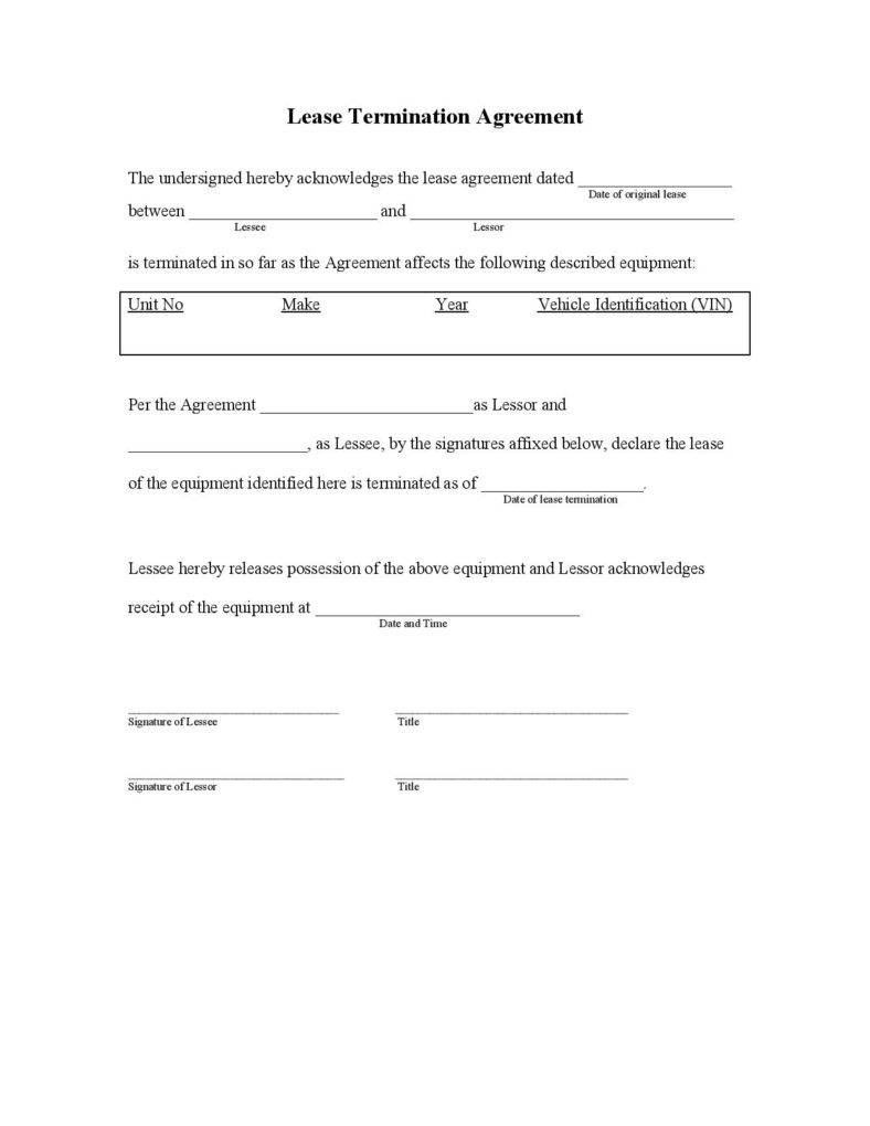 Tenancy Termination Letters Free Samples Examples Download
