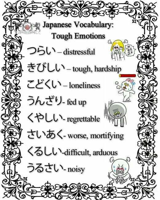 Japanese Vocabulary For Emotions Japanese Language Japanese