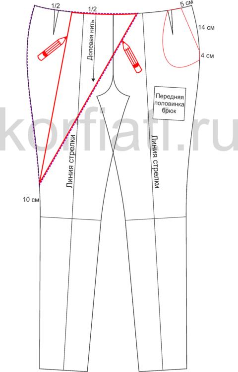 Выкройка брюк с запахом от Анастасии Корфиати | Pinterest | Patrones ...