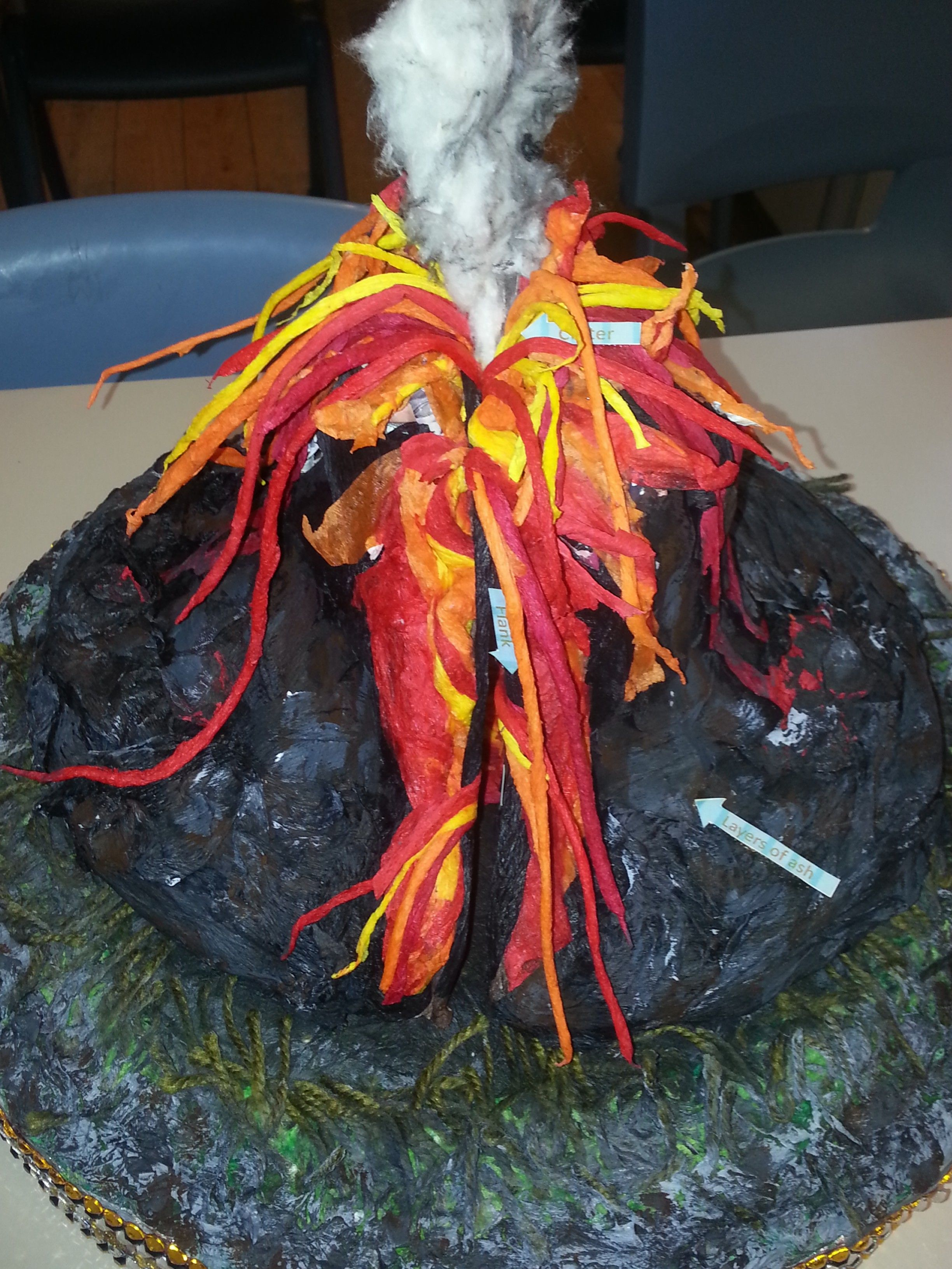 Making volcano model at home