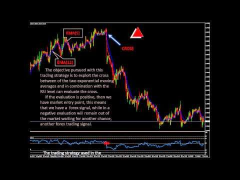 Forex Trading Strategy With Ema 5 Ema 12 And Rsi 21