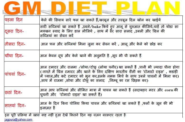 Diet chart for lose belly fat in hindi vishnyaparty fast weight loss tips in hindi reduce belly fat burner diet chart plan in hindi ccuart Image collections