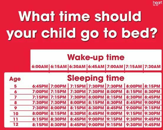 What Time Should Ur Child Go To Bed With Images Kids Bedtime