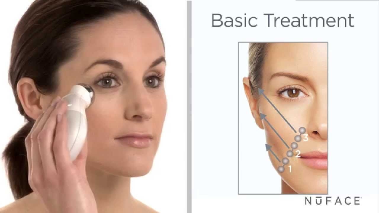 Nuface Is The Leader Of Innovative Anti Aging Devices That Deliver Facial Mask Visible Results For Beautiful Skin Treatments Fda Cleared Trinity With