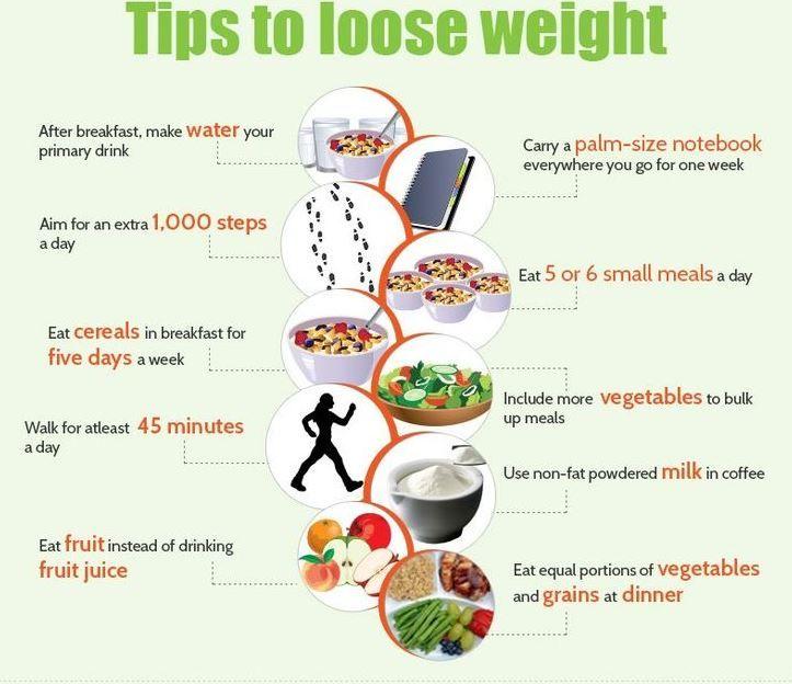 Cara Kurangkan Berat Badan Walaupun Tak Kawal Makan Small Meals Loose Weight Unhealthy Food
