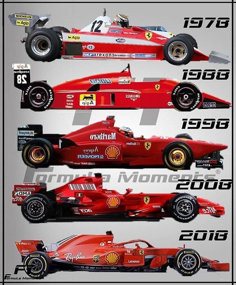Formula 1 Indy 500 Cars In 2020