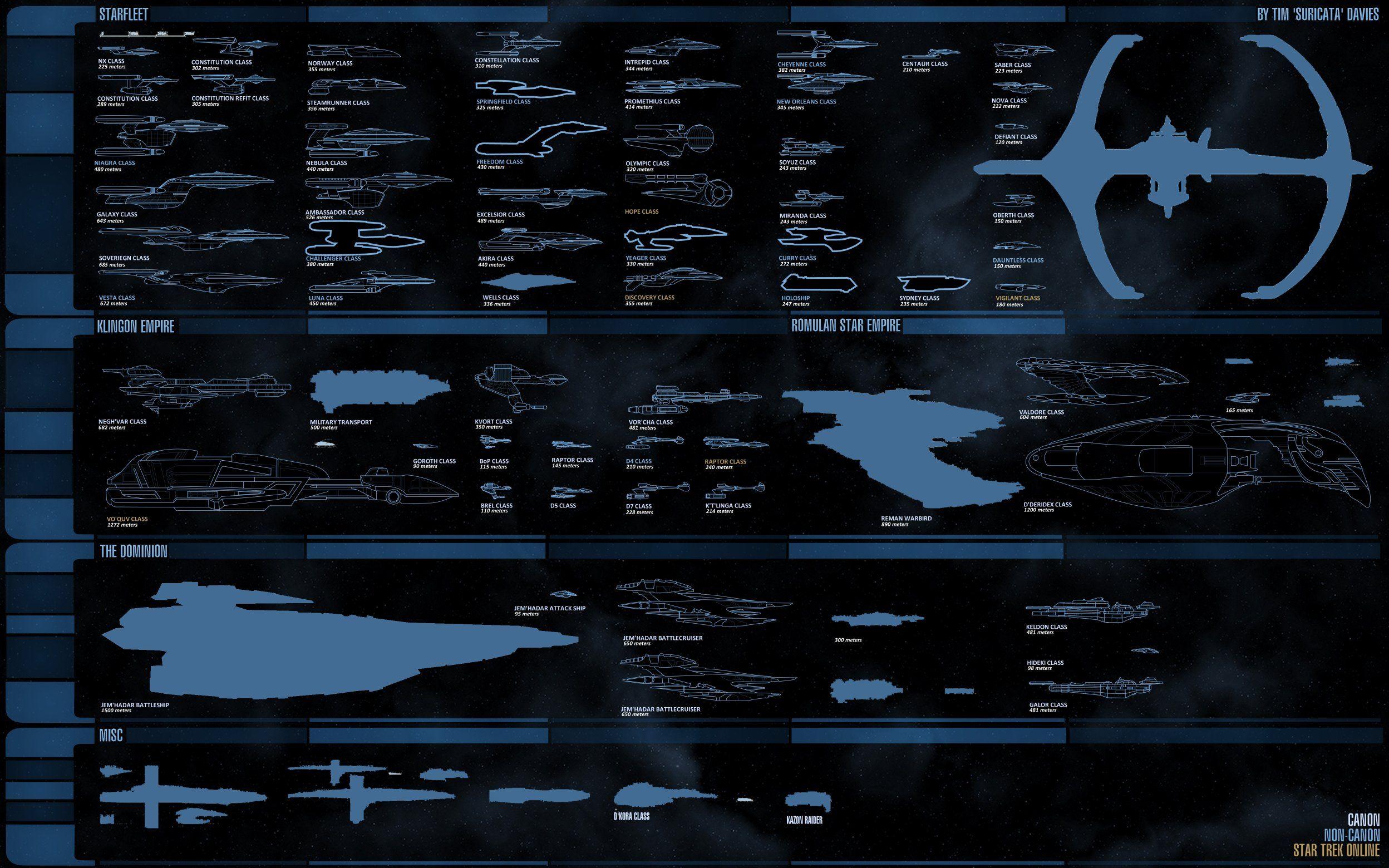 Star Trek ship size chart   trek ships   Pinterest
