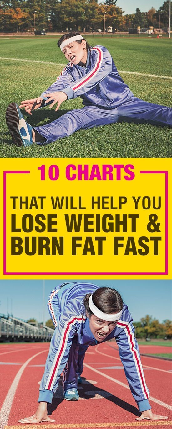Foods to burn lower body fat