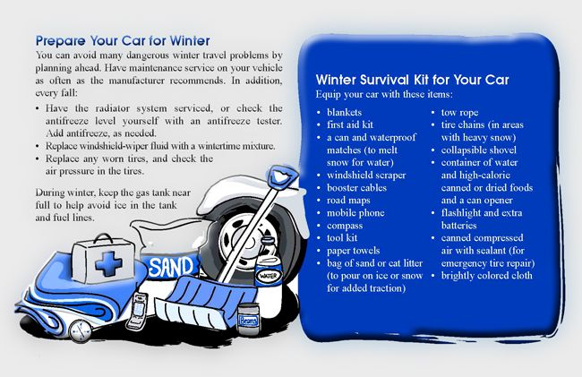 Are You And Your Vehicle Ready For Winter Prepare Survival Kit