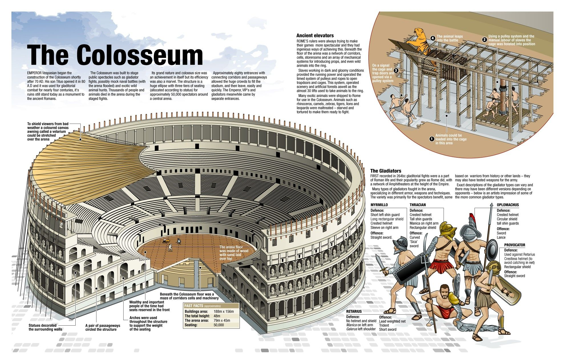 colosseum by ninian carter infographic antikes rom. Black Bedroom Furniture Sets. Home Design Ideas