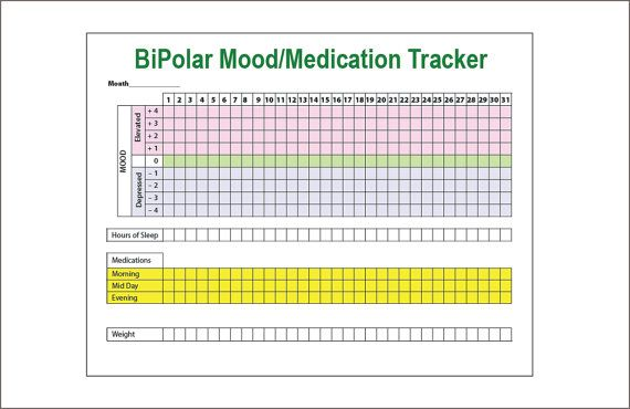 Printable Bipolar  Other Depression Tracker Monthly Mood Journal