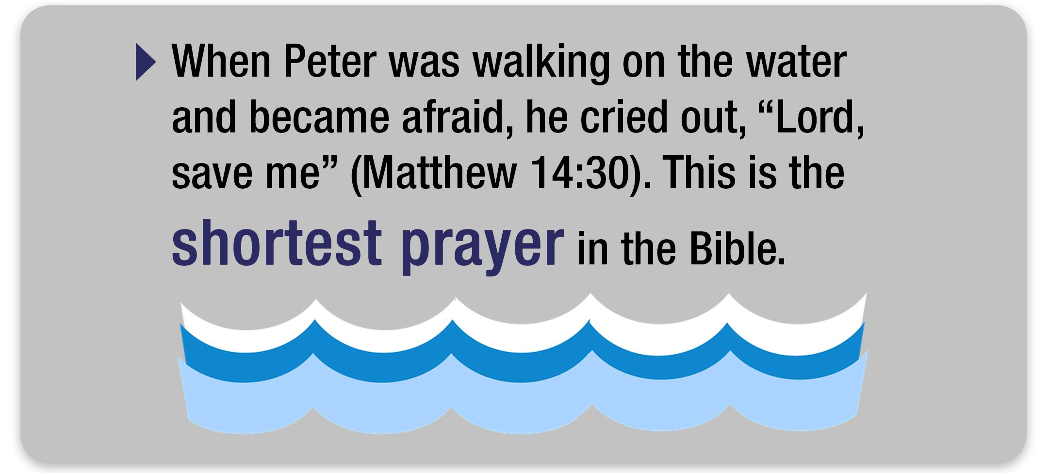 Do you know the shortest prayer in the Bible? Short