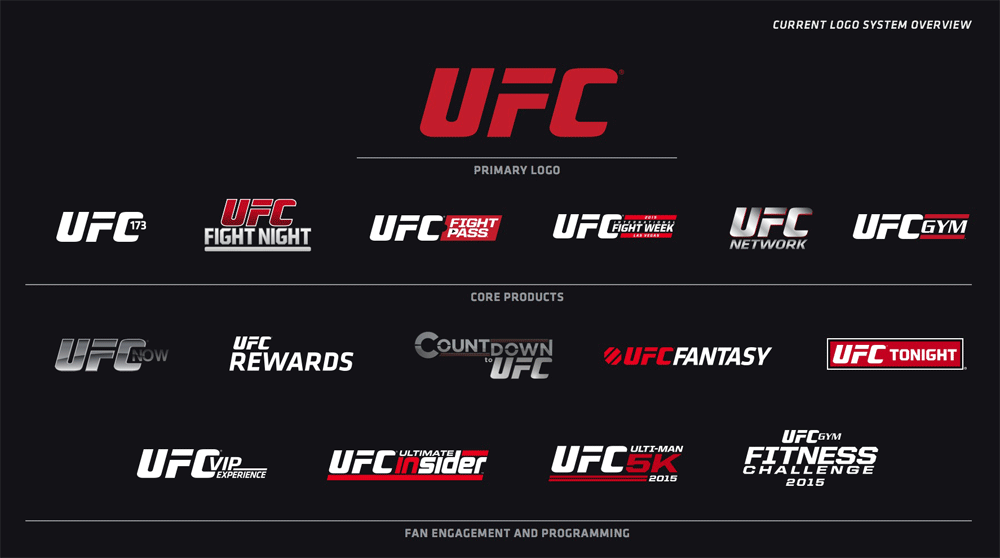 New Logo Identity And On Air Look For Ufc By Troika Web Development Design Rebranding Identity
