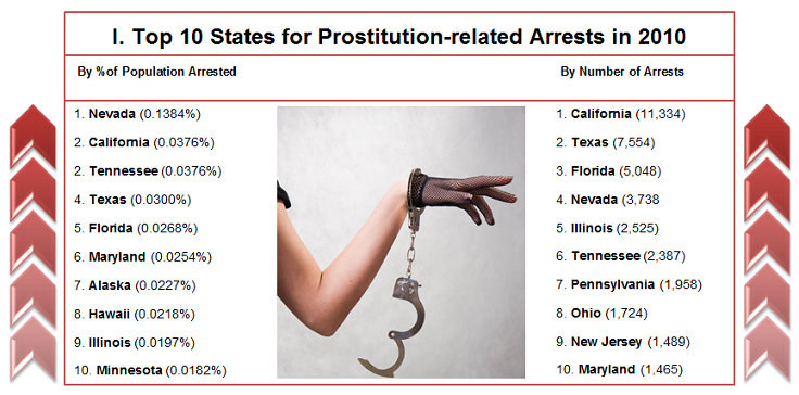 should prostitution be legal us and state prostitution arrests  should prostitution be legalized essay should prostitution be legal us and state prostitution arrests