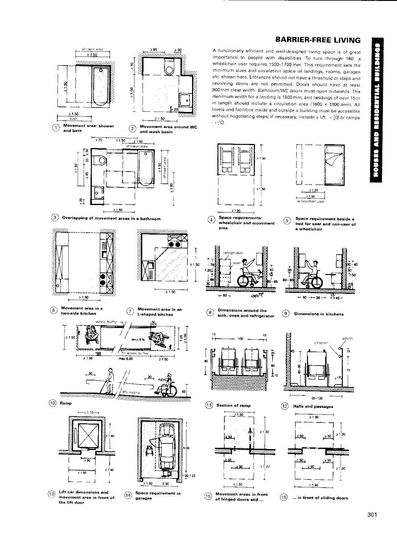 architectural standard dimensions book pdf