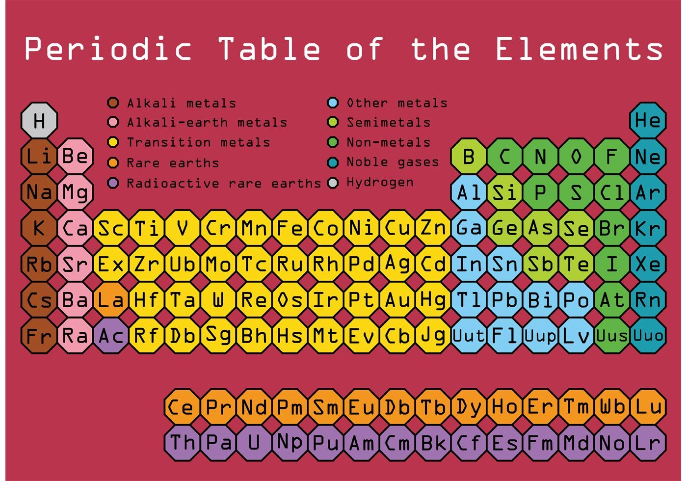 Periodic table rare earth metals gallery periodic table images other metals periodic table images periodic table images periodic table of elements periodic table font logo gamestrikefo Images