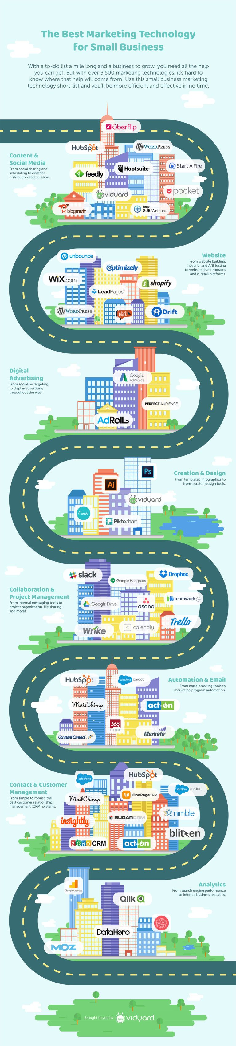 Small Business Marketing Tech Infographic Marketing Technology Infographic Marketing Inbound Marketing Infographics
