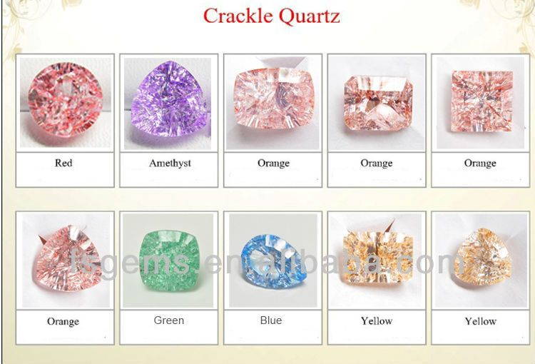Types Of Blue Quartz Go Back Gallery For Natural Colors