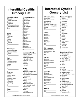 Including A List Of Foods To Avoid Such As Spice Vinegar And Citrus This Grocery List Is Designed To Help Diet Grocery Lists Low Residue Diet Breastfeeding