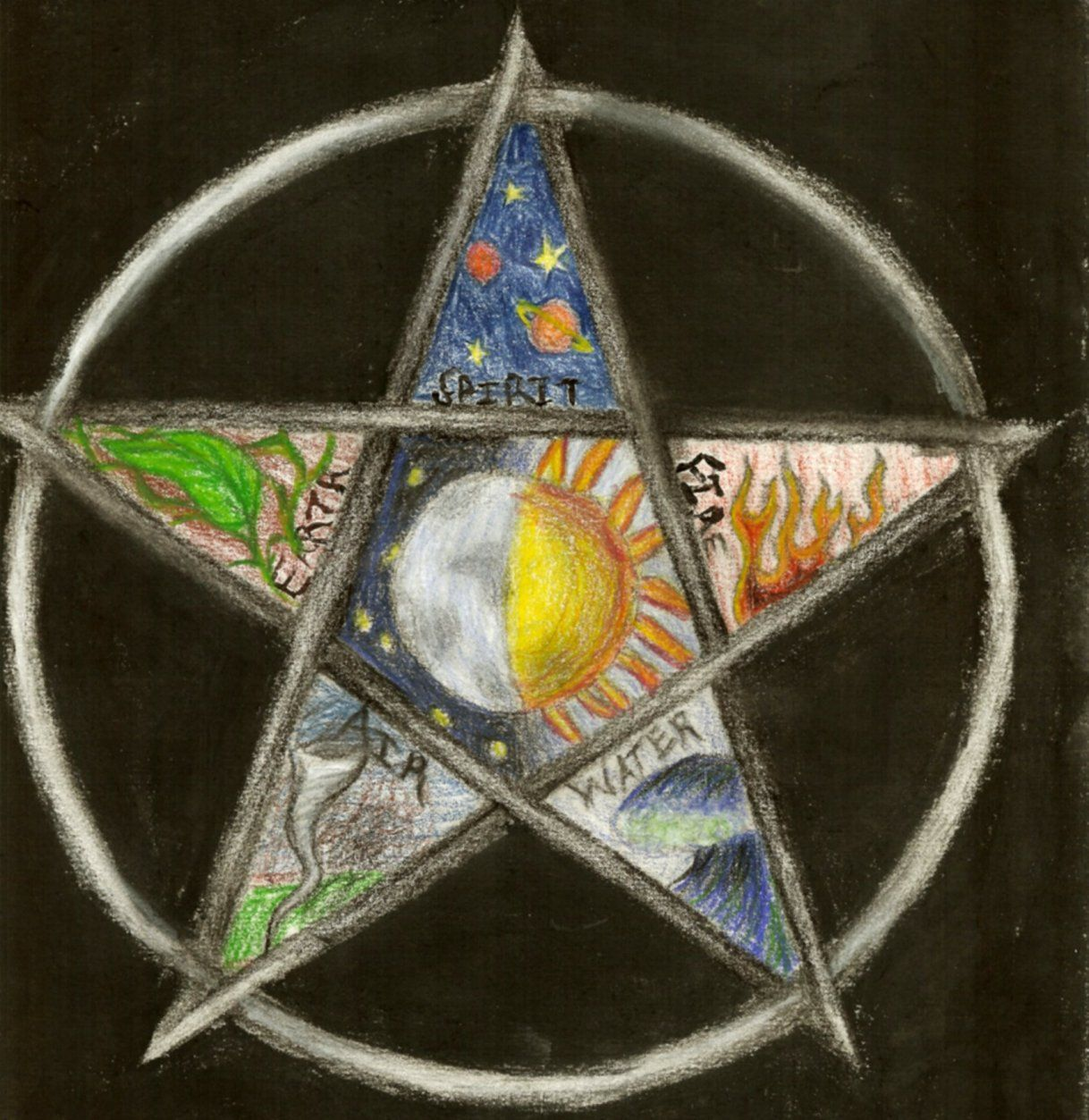 Pentacle With The 5 Elements Of Fire Air Water Earth And Spirt