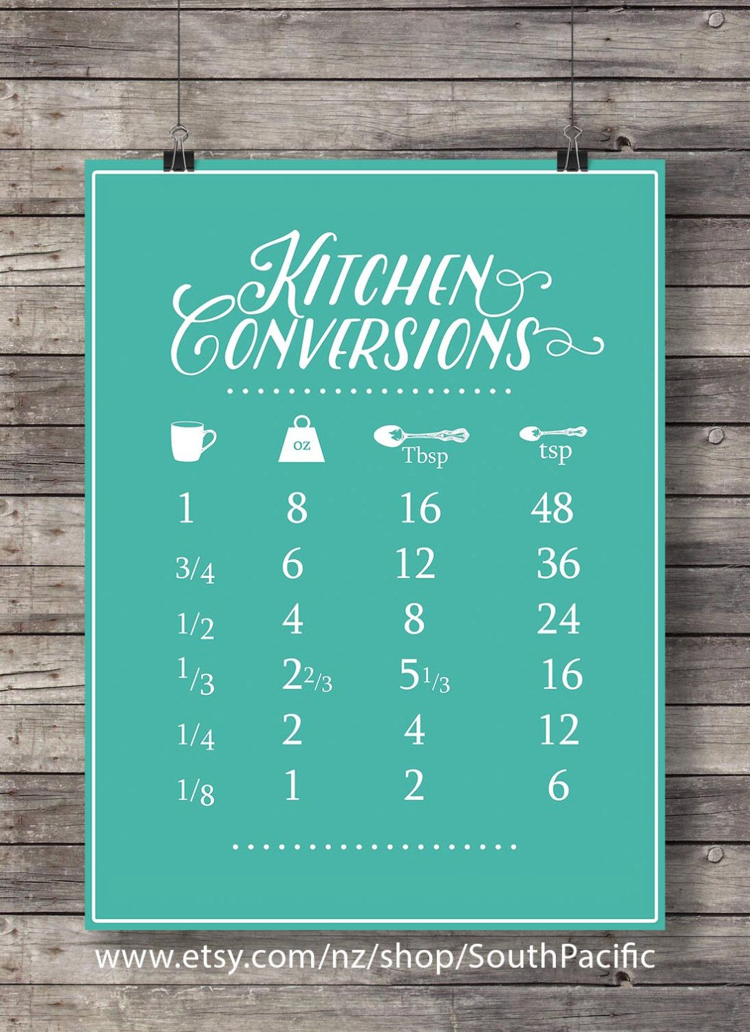 Printable kitchen conversions chart kitchen measurements sheet printable kitchen cooking wall art instant download digital print