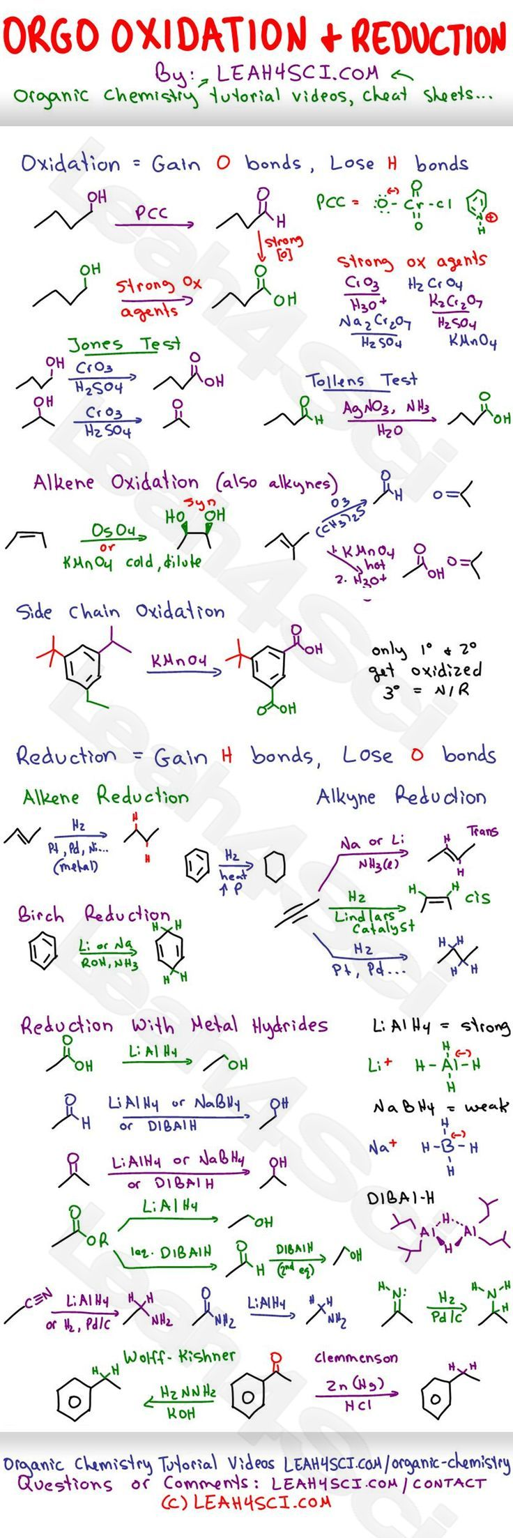 Orgo Oxidation And Reduction Reactions Study Guide Cheat Sheet By Leah4sci Jpg 1 069 3 205 Pixels Teaching Chemistry Organic Chemistry Study Organic Chemistry