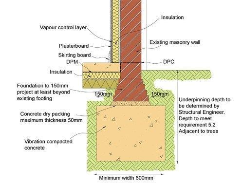 underpinning of existing foundations what is required on types of structural walls id=40382