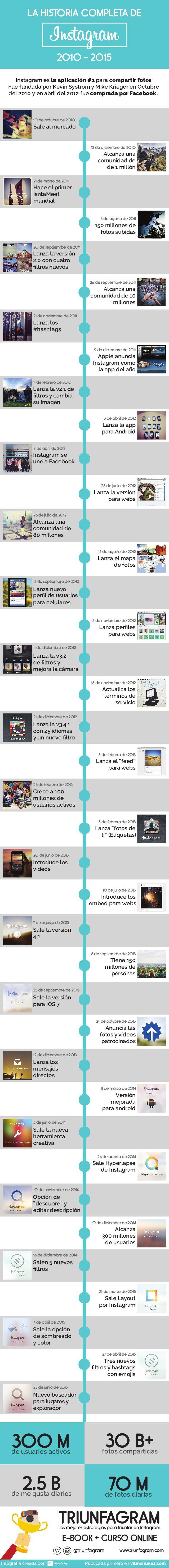Historia Completa De Instagram Infografia Infographic Socialmedia Tics Y Formación