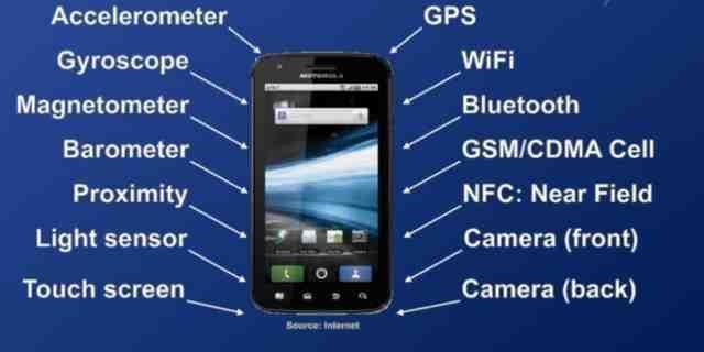 Galaxy S8 menu' servizio segreto nascosto   Allmobileworld.it